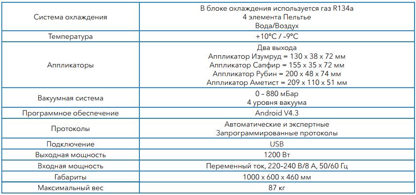 Технические характеристики аппарата криолиполиза Cristal